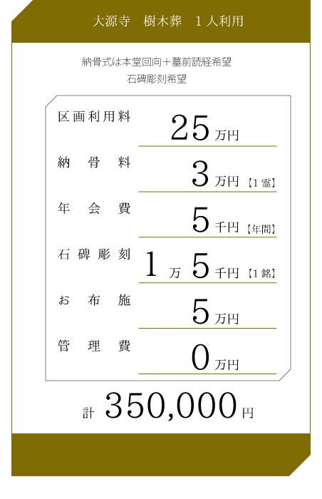 大源寺の樹木葬に掛かる費用1人利用